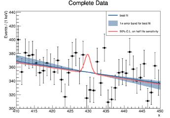 signal_plot_dummy_result