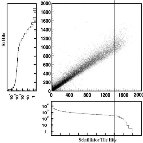 Rotation of 1D histogram - ROOT - ROOT Forum