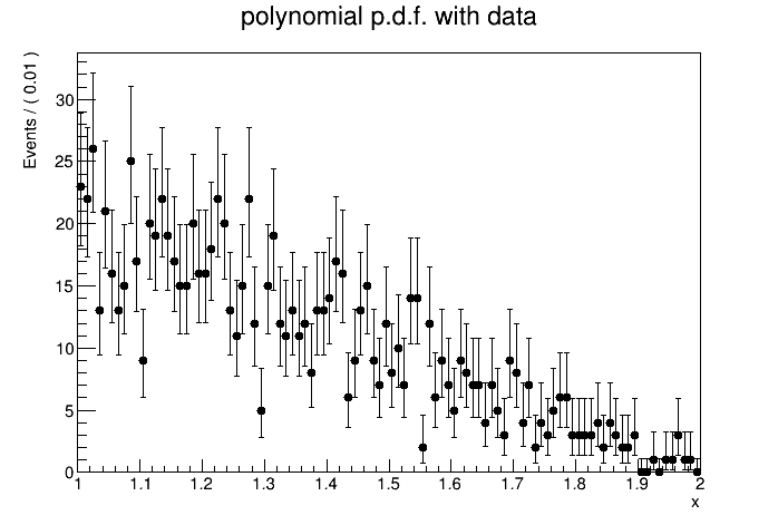 Toy_polynomial