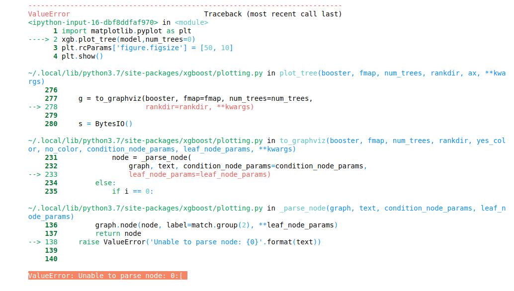 Xgboost error: ValueError: Unable to parse node: 0:[ - TMVA
