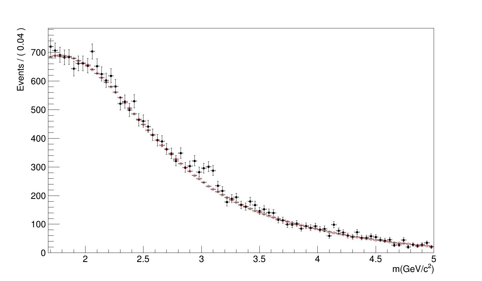 ME_data