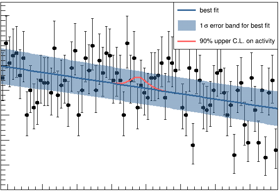 signal_plot_expected